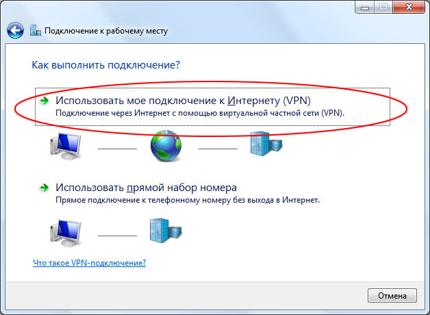 Шаг 4. Настройка интернета Windows 7/Vista